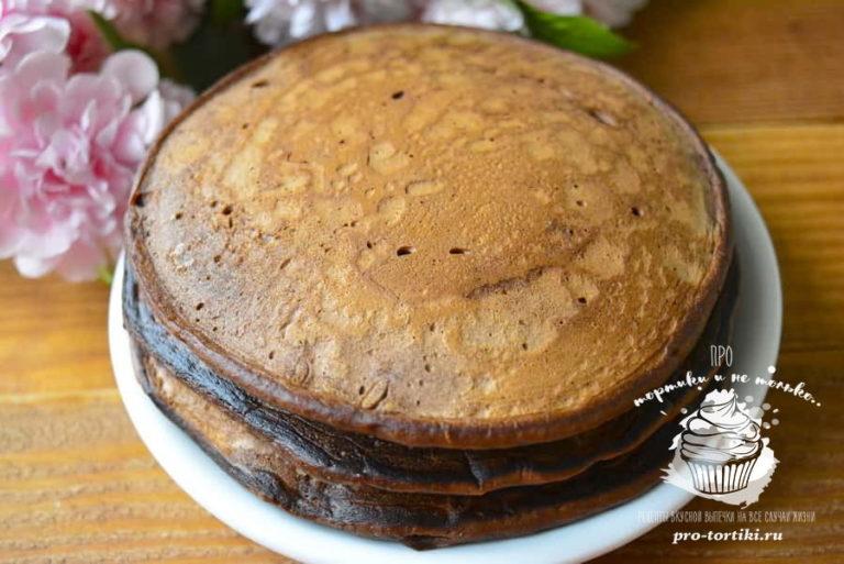 Панкейки рецепт на кефире с какао рецепт